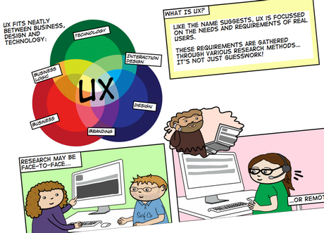 What is this UX thing? Click to view entire comic
