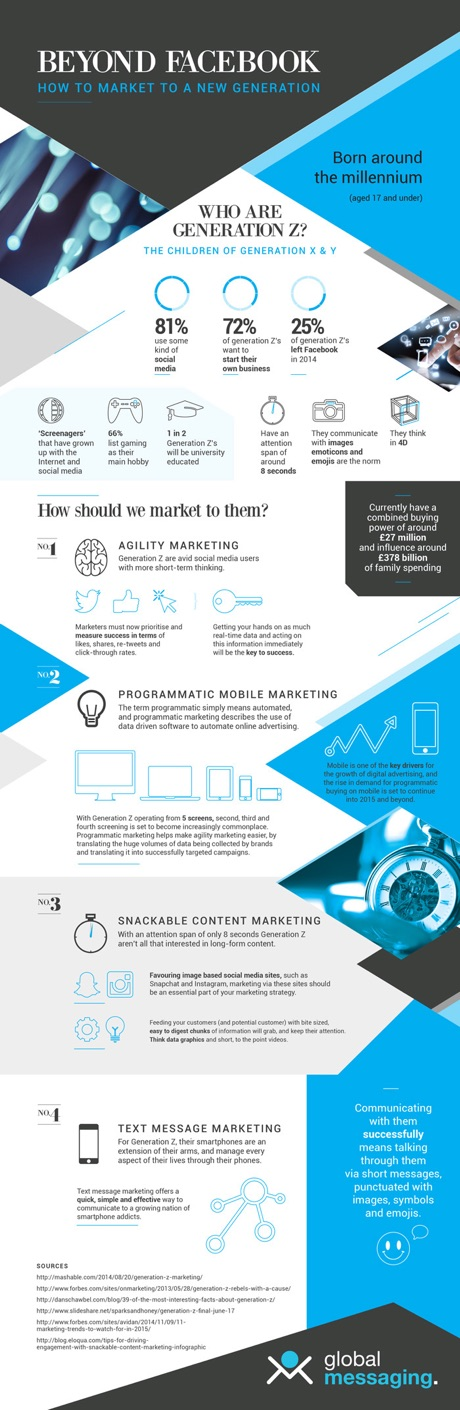 Beyond Facebook: How to marketing to a new generation infographic by Global Messaging