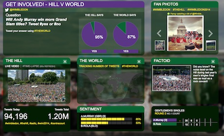 Hill Vs World