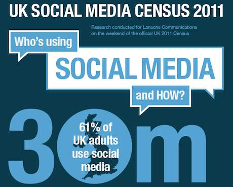 UK Social Media Census 2011 by Lansons